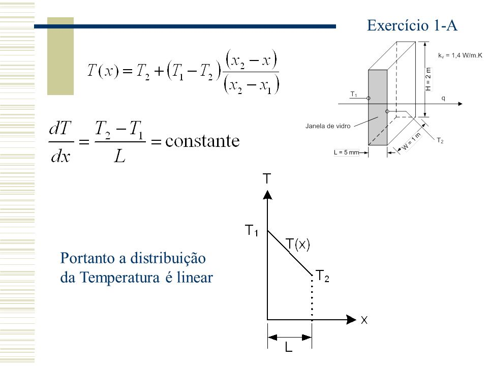 Exercício 1-A Portanto a distribuição da Temperatura é linear