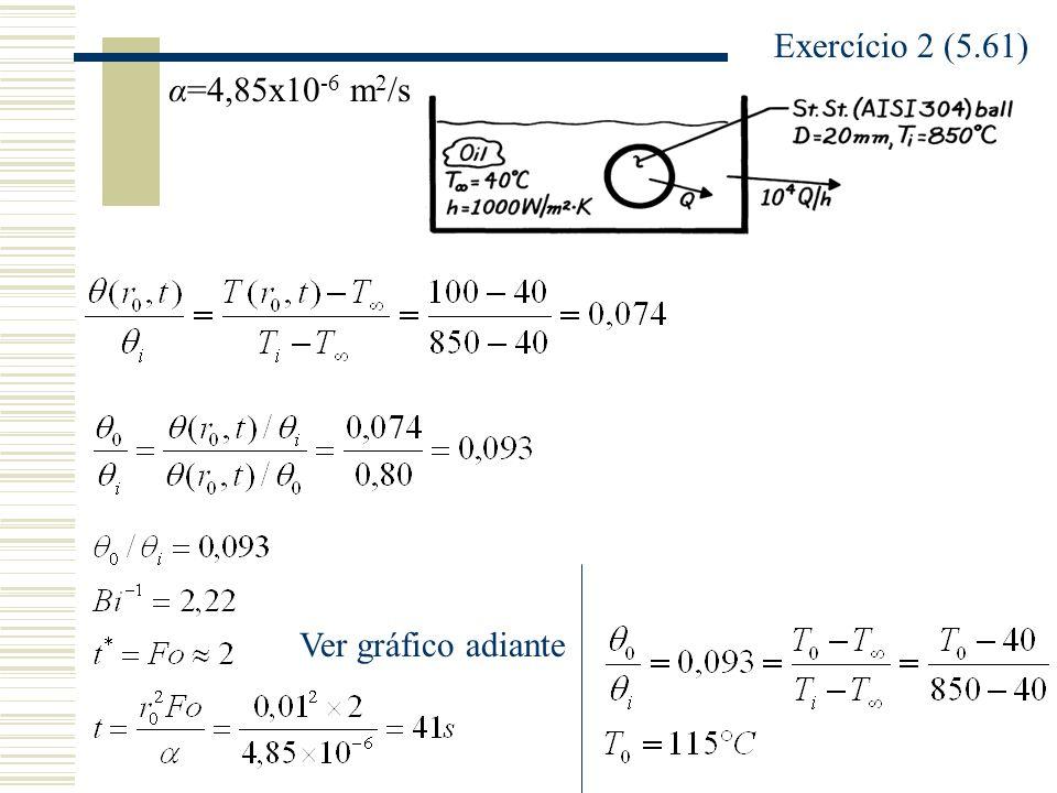 Exercício 2 (5.61) α=4,85x10-6 m2/s Ver gráfico adiante