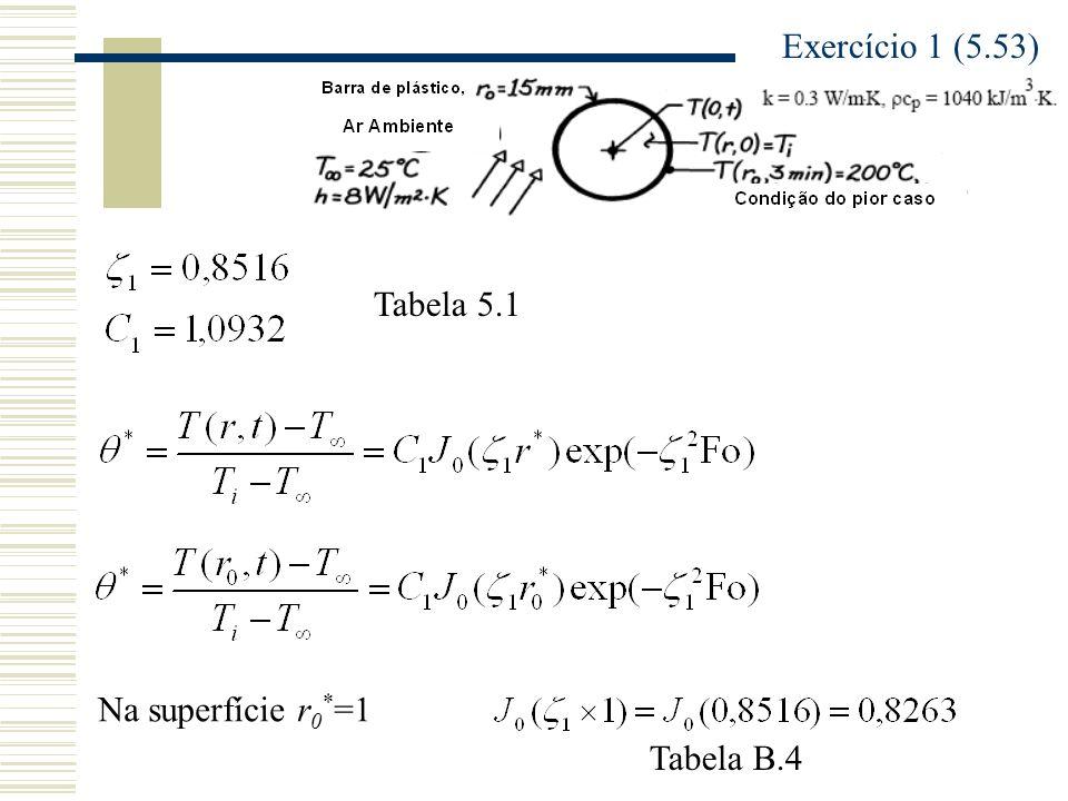 Exercício 1 (5.53) Tabela 5.1 Na superfície r0*=1 Tabela B.4
