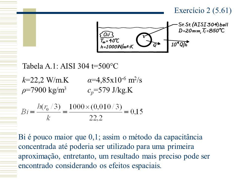 Exercício 2 (5.61) Tabela A.1: AISI 304 t=500°C. k=22,2 W/m.K. α=4,85x10-6 m2/s. ρ=7900 kg/m3. cp=579 J/kg.K.