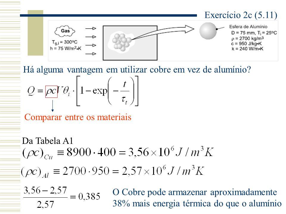 Exercício 2c (5.11) Há alguma vantagem em utilizar cobre em vez de alumínio Comparar entre os materiais.