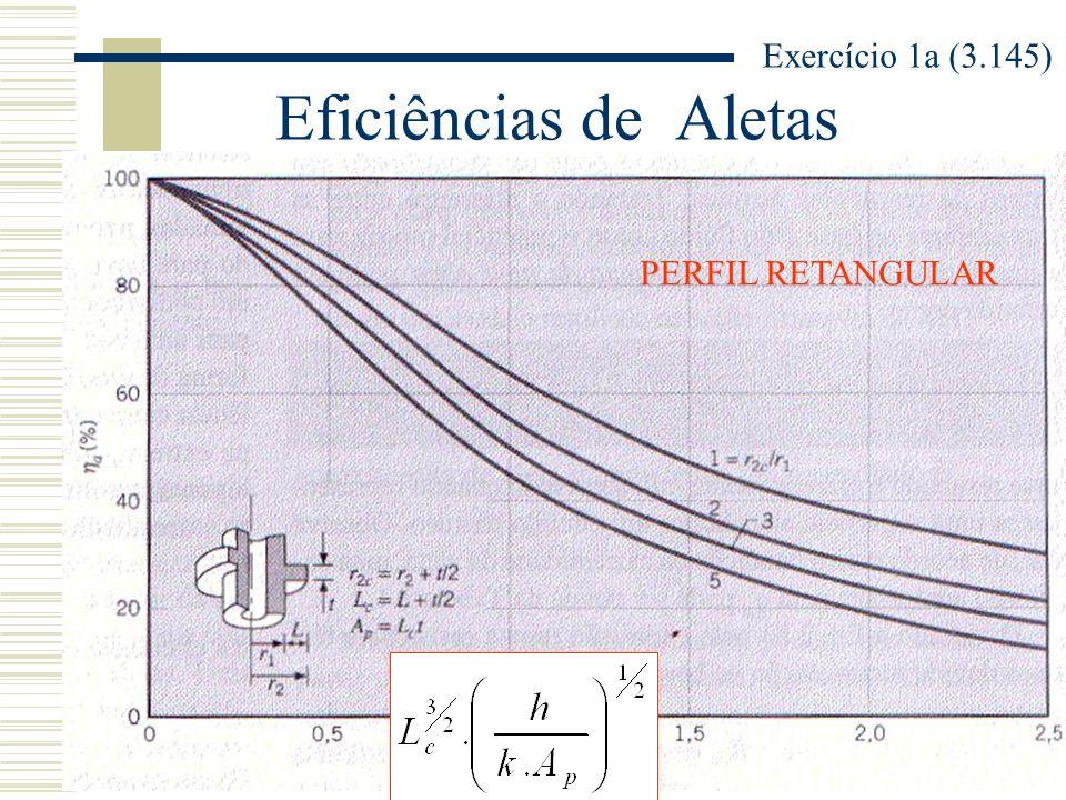 Eficiências de Aletas Exercício 1a (3.145) PERFIL RETANGULAR