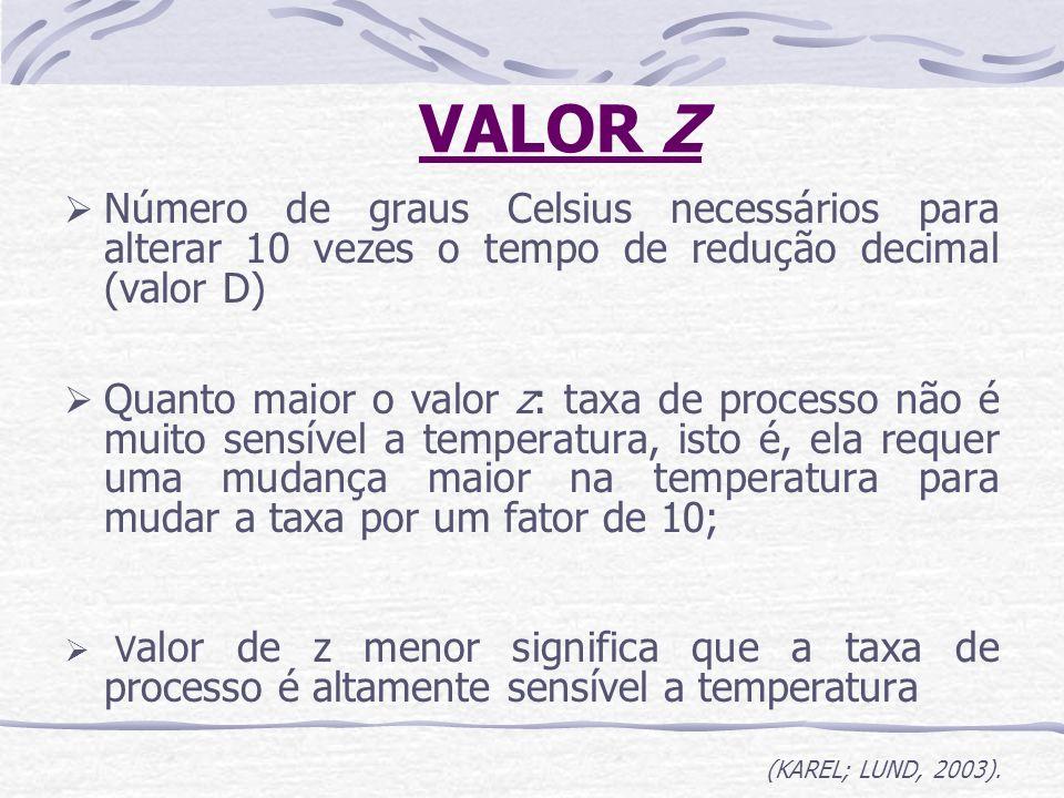VALOR Z Número de graus Celsius necessários para alterar 10 vezes o tempo de redução decimal (valor D)