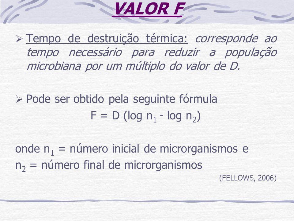 VALOR F Tempo de destruição térmica: corresponde ao tempo necessário para reduzir a população microbiana por um múltiplo do valor de D.
