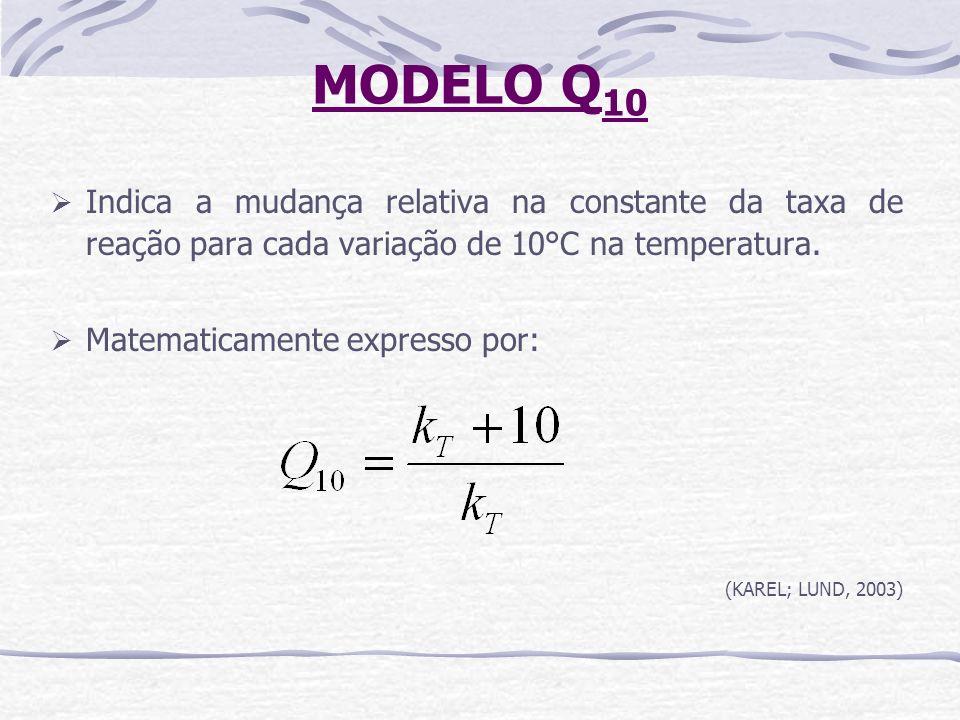 MODELO Q10 Indica a mudança relativa na constante da taxa de reação para cada variação de 10°C na temperatura.