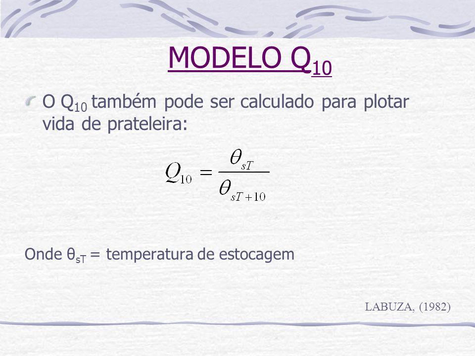 MODELO Q10O Q10 também pode ser calculado para plotar vida de prateleira: Onde θsT = temperatura de estocagem.