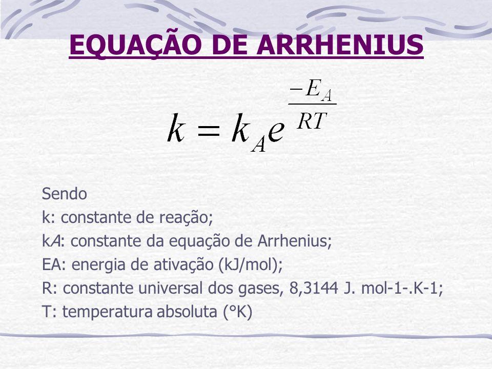 EQUAÇÃO DE ARRHENIUS Sendo k: constante de reação;