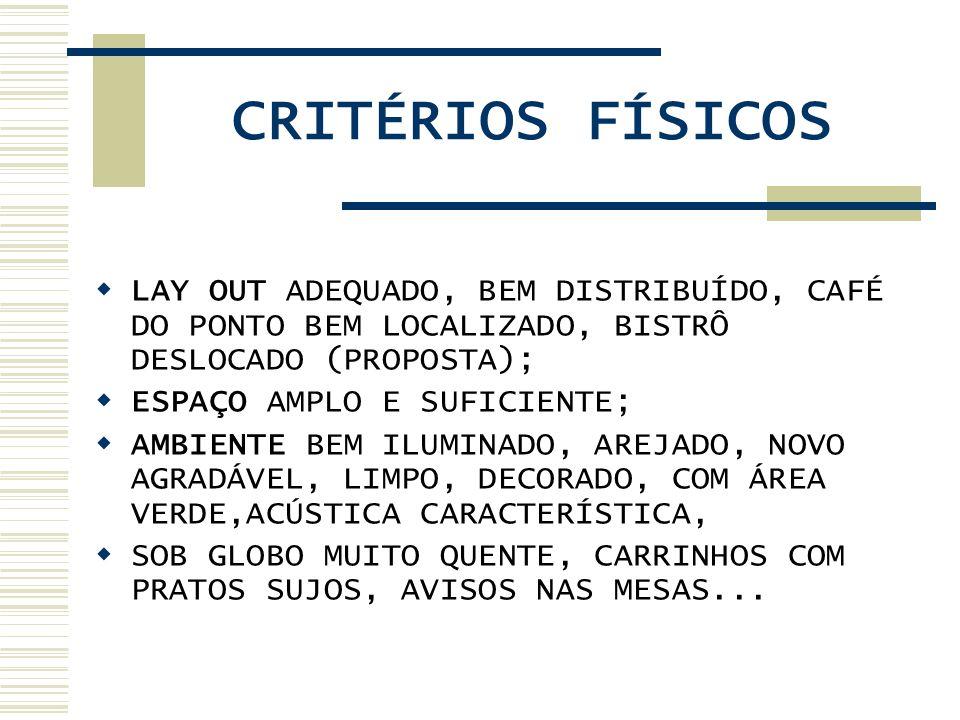 CRITÉRIOS FÍSICOS LAY OUT ADEQUADO, BEM DISTRIBUÍDO, CAFÉ DO PONTO BEM LOCALIZADO, BISTRÔ DESLOCADO (PROPOSTA);