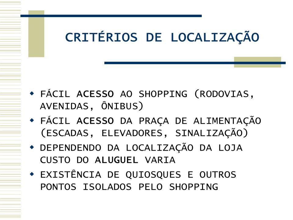 CRITÉRIOS DE LOCALIZAÇÃO
