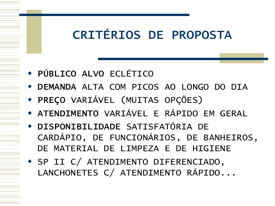 CRITÉRIOS DE PROPOSTA PÚBLICO ALVO ECLÉTICO