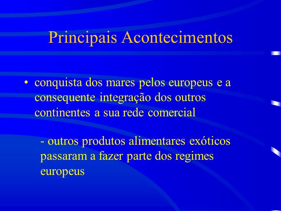 Principais Acontecimentos