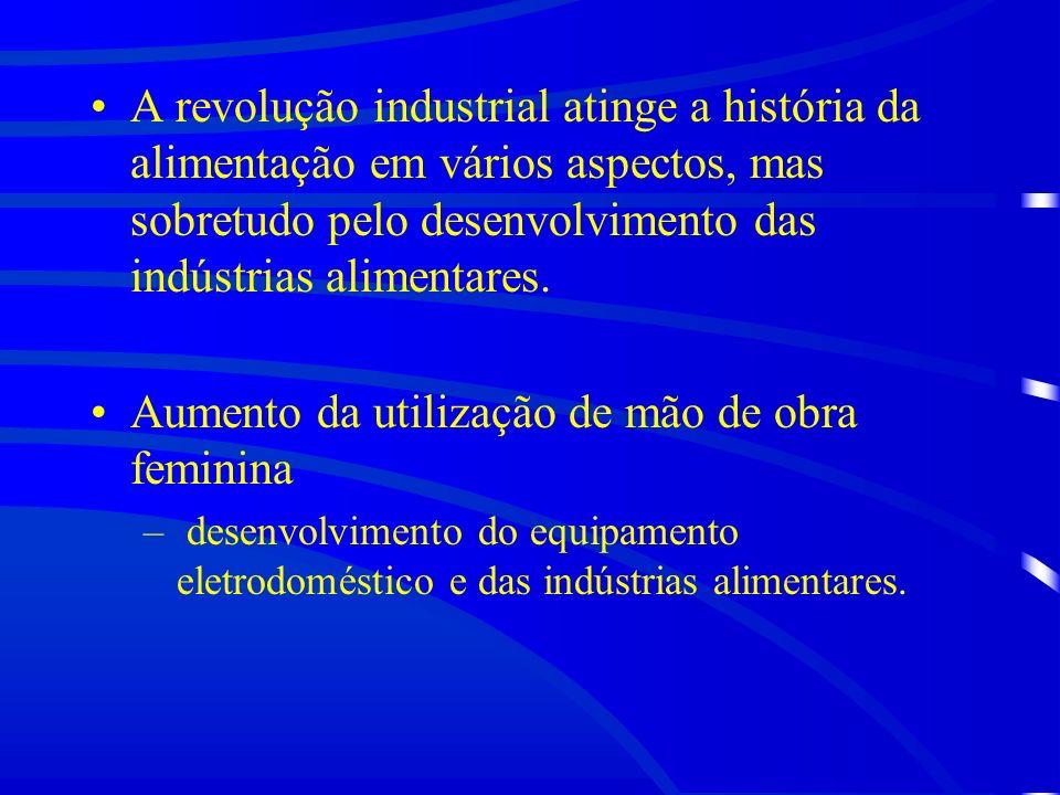Aumento da utilização de mão de obra feminina