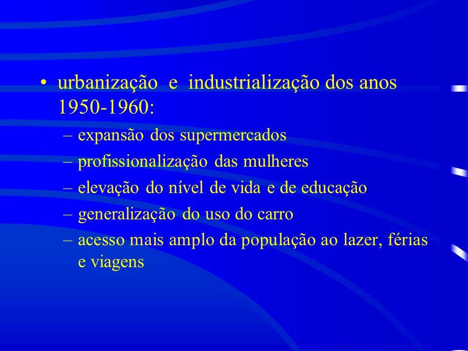 urbanização e industrialização dos anos 1950-1960: