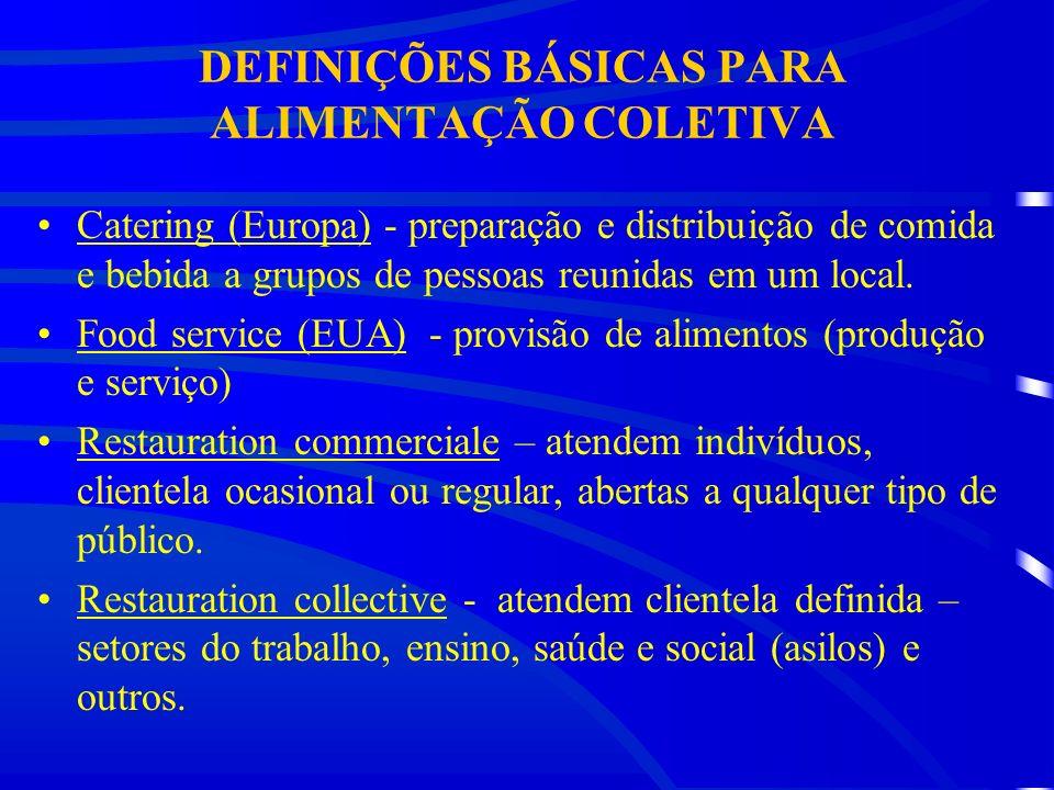 DEFINIÇÕES BÁSICAS PARA ALIMENTAÇÃO COLETIVA
