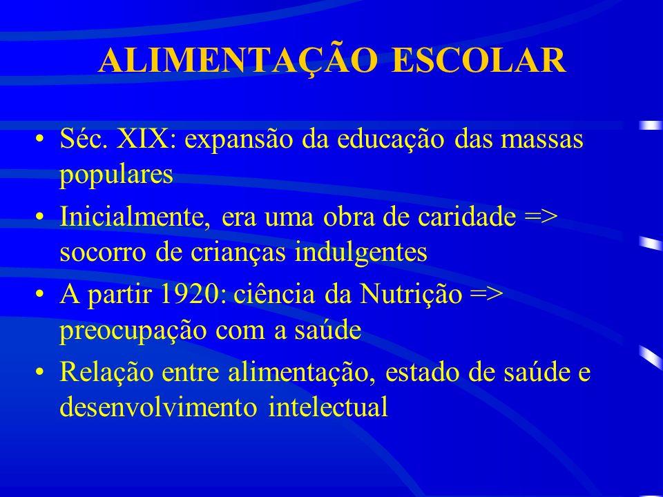 ALIMENTAÇÃO ESCOLAR Séc. XIX: expansão da educação das massas populares. Inicialmente, era uma obra de caridade => socorro de crianças indulgentes.