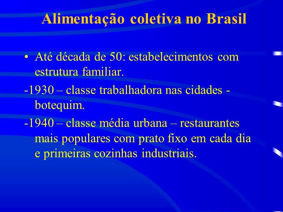Alimentação coletiva no Brasil