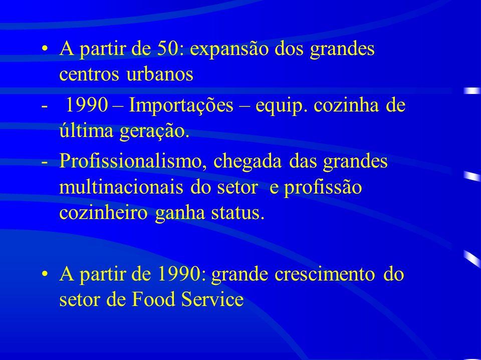 A partir de 50: expansão dos grandes centros urbanos