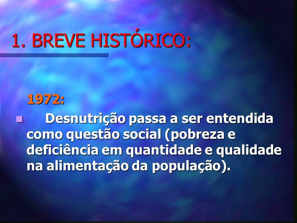 1. BREVE HISTÓRICO: 1972: