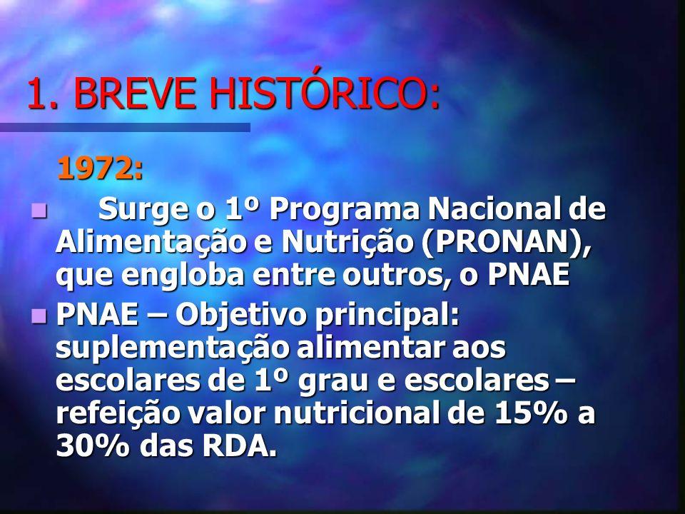 1. BREVE HISTÓRICO:1972: Surge o 1º Programa Nacional de Alimentação e Nutrição (PRONAN), que engloba entre outros, o PNAE.