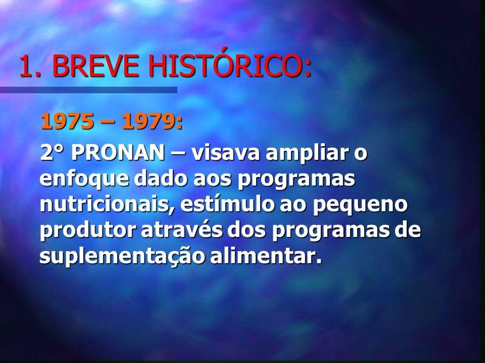 1. BREVE HISTÓRICO: 1975 – 1979: