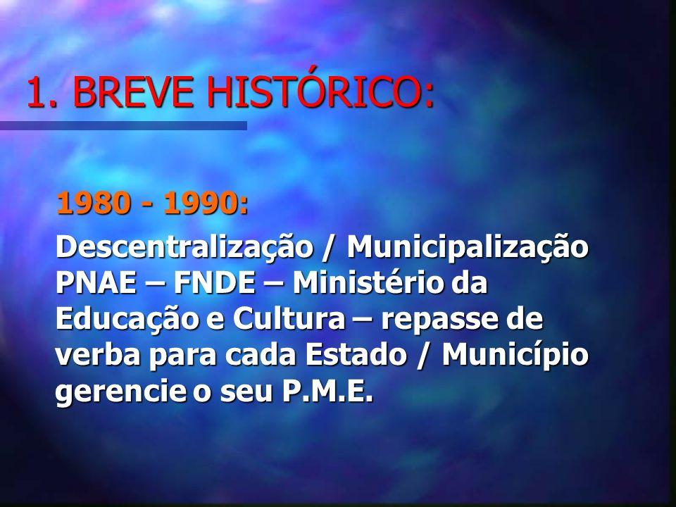1. BREVE HISTÓRICO: 1980 - 1990:
