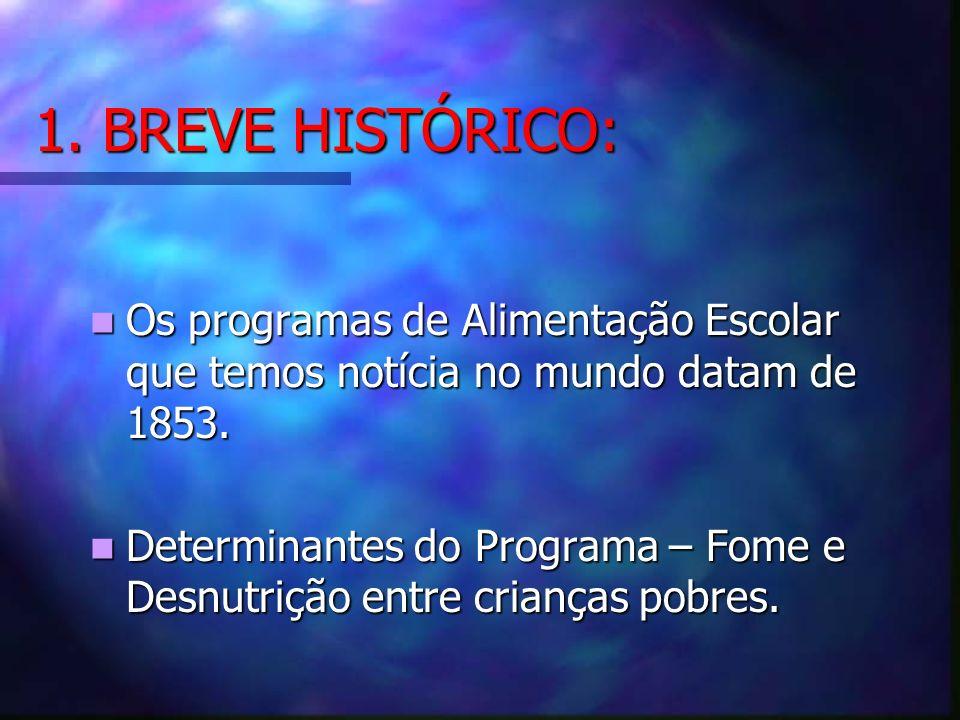 1. BREVE HISTÓRICO:Os programas de Alimentação Escolar que temos notícia no mundo datam de 1853.