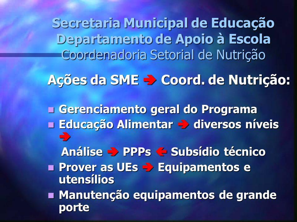Ações da SME  Coord. de Nutrição:
