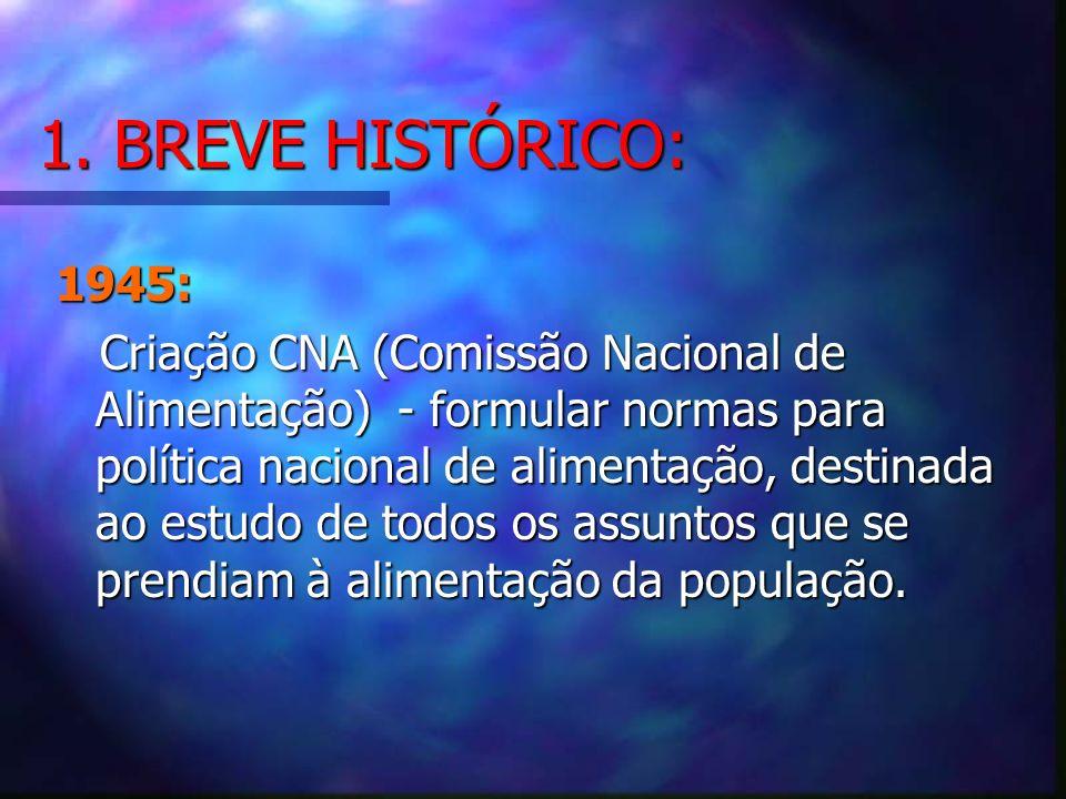 1. BREVE HISTÓRICO: 1945: