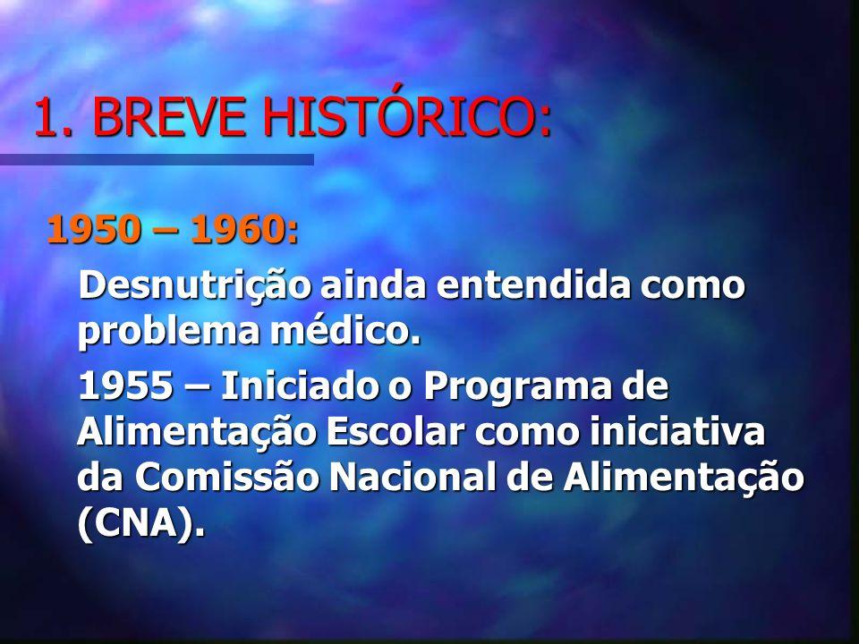 1. BREVE HISTÓRICO:1950 – 1960: Desnutrição ainda entendida como problema médico.