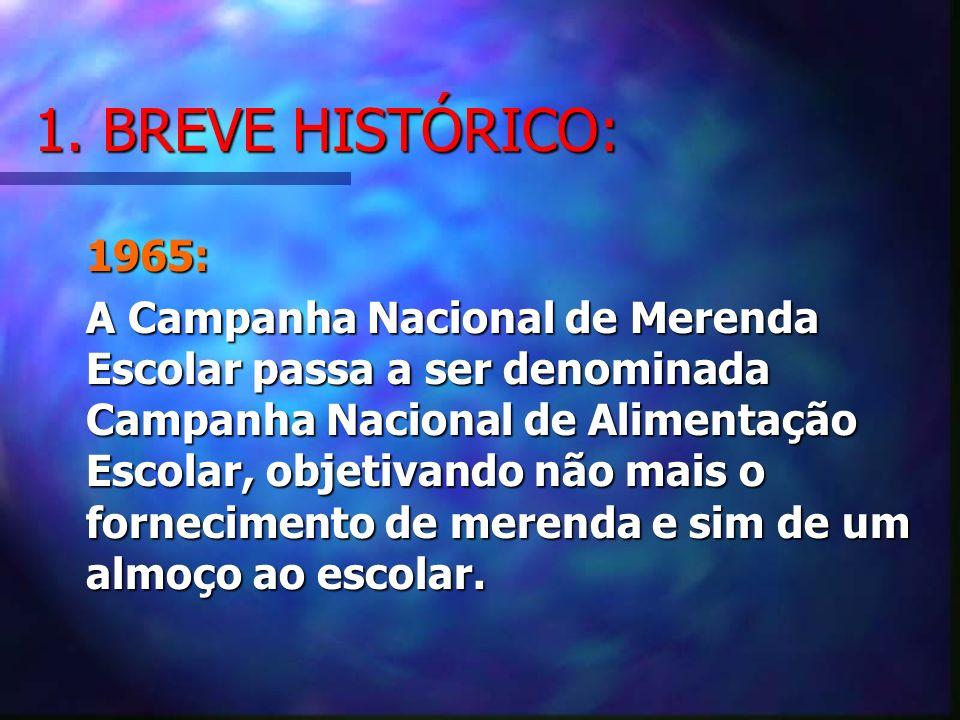 1. BREVE HISTÓRICO: 1965: