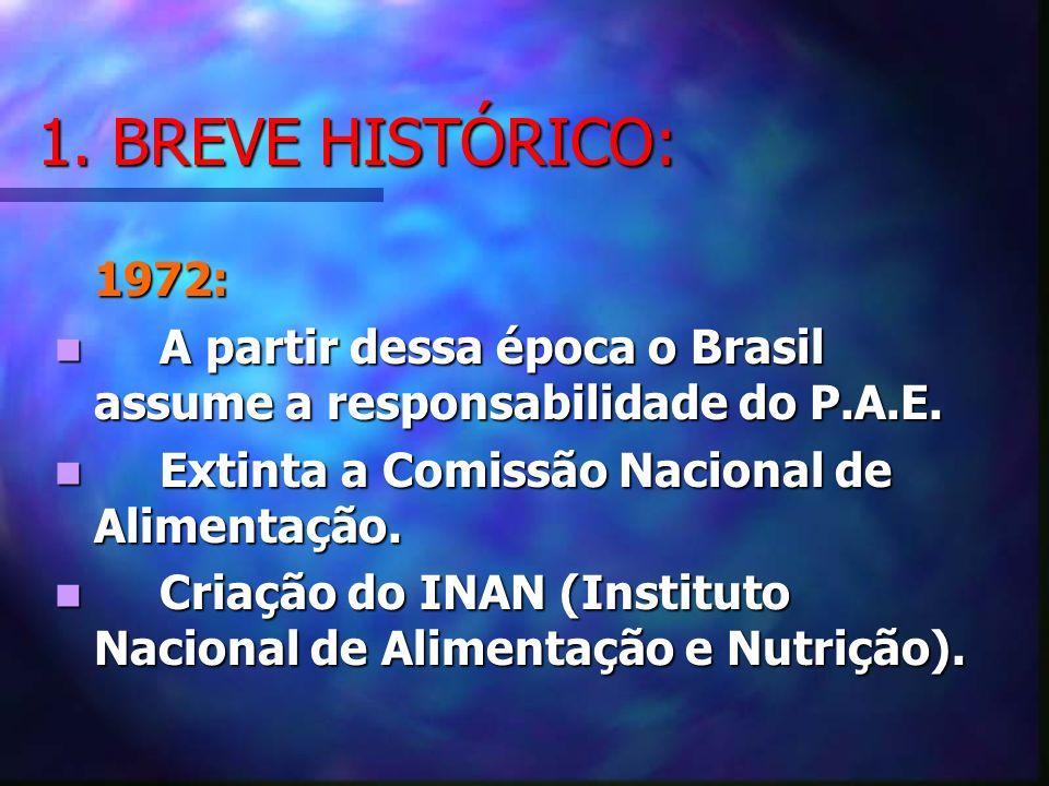 1. BREVE HISTÓRICO:1972: A partir dessa época o Brasil assume a responsabilidade do P.A.E. Extinta a Comissão Nacional de Alimentação.