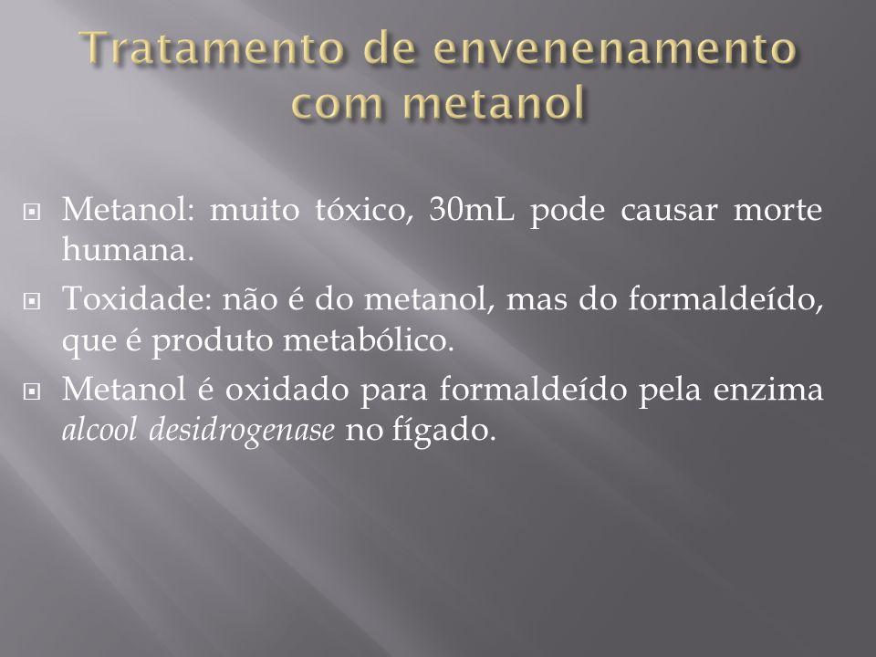 Tratamento de envenenamento com metanol