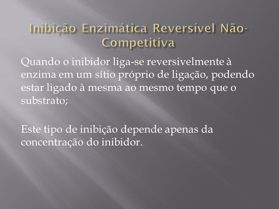 Inibição Enzimática Reversível Não-Competitiva