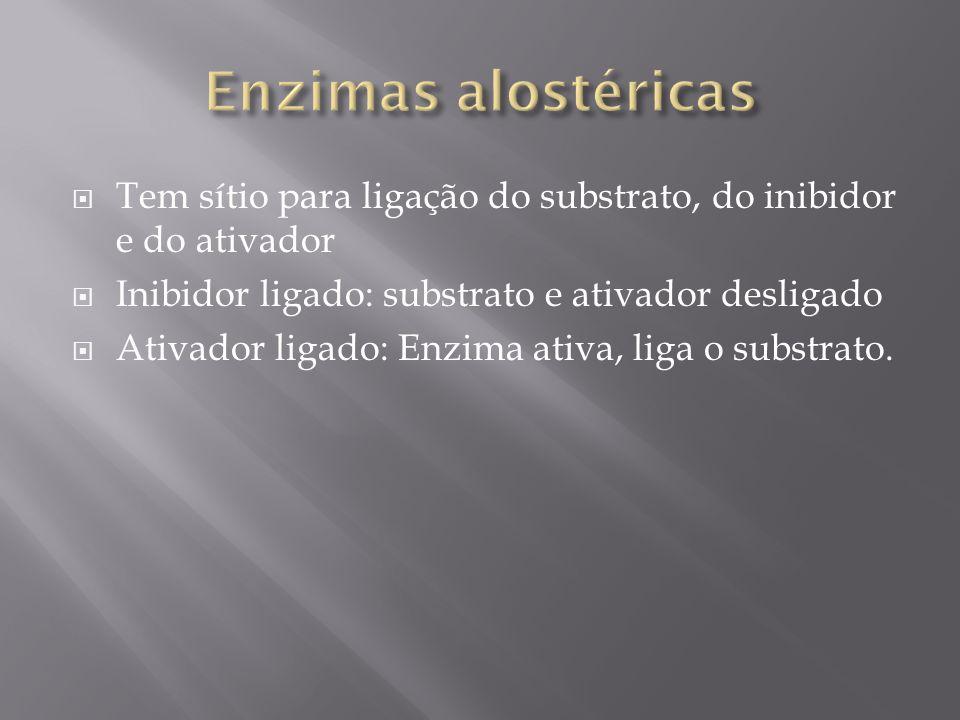Enzimas alostéricas Tem sítio para ligação do substrato, do inibidor e do ativador. Inibidor ligado: substrato e ativador desligado.
