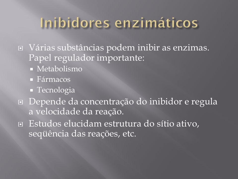 Inibidores enzimáticos