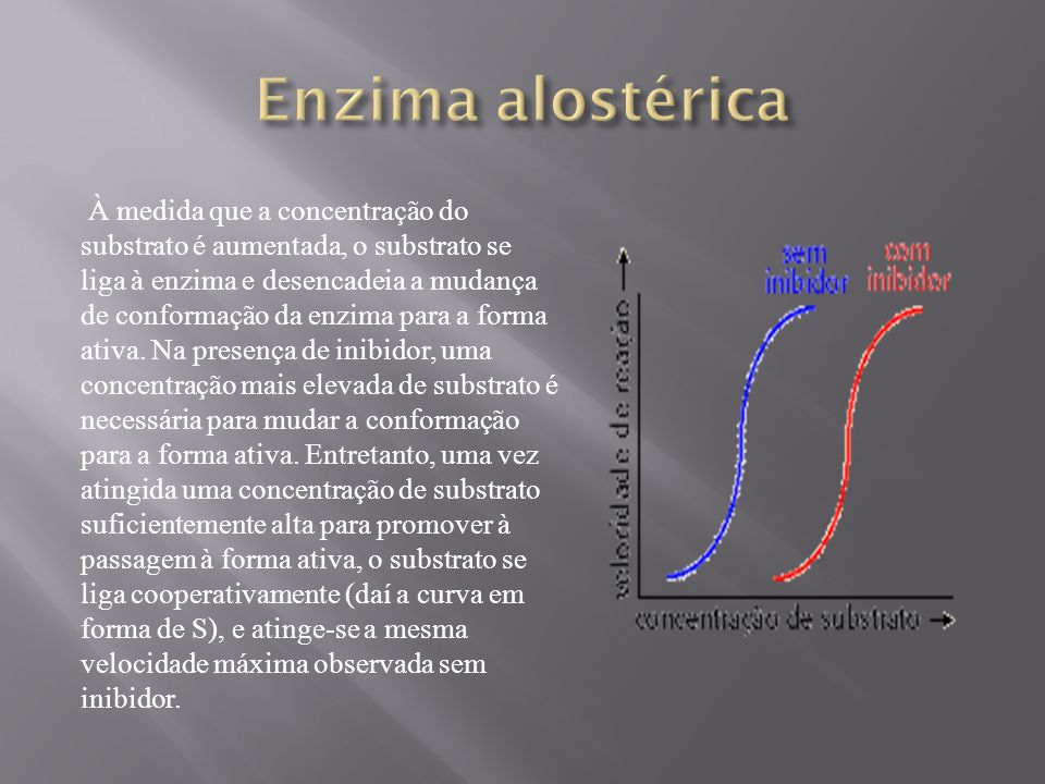 Enzima alostérica