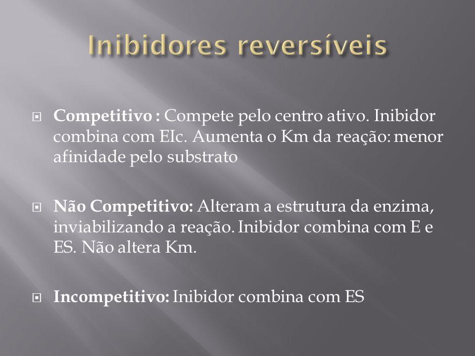 Inibidores reversíveis