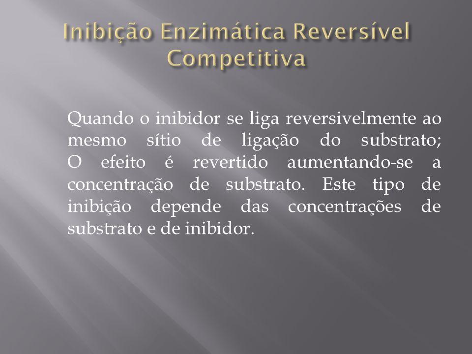 Inibição Enzimática Reversível Competitiva