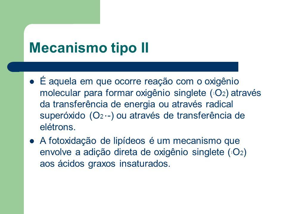 Mecanismo tipo II