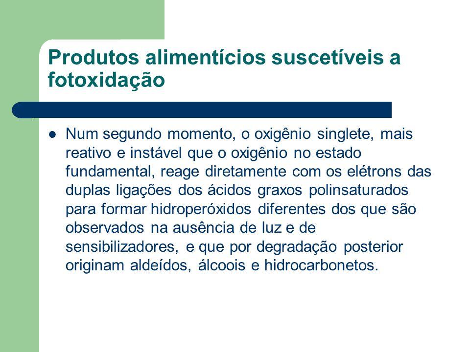 Produtos alimentícios suscetíveis a fotoxidação
