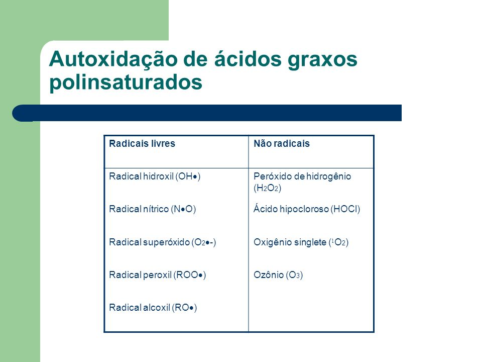 Autoxidação de ácidos graxos polinsaturados