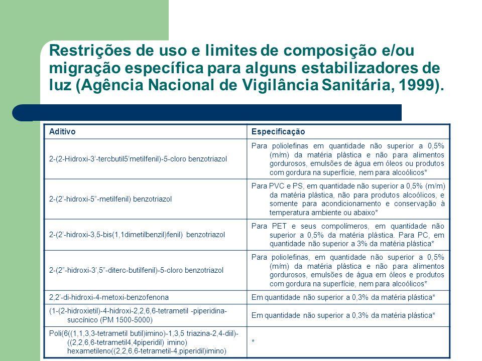 Restrições de uso e limites de composição e/ou migração específica para alguns estabilizadores de luz (Agência Nacional de Vigilância Sanitária, 1999).