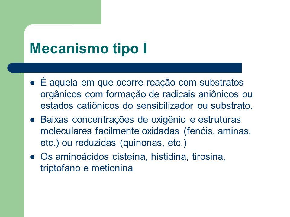 Mecanismo tipo I
