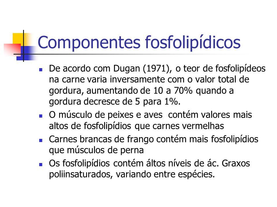 Componentes fosfolipídicos