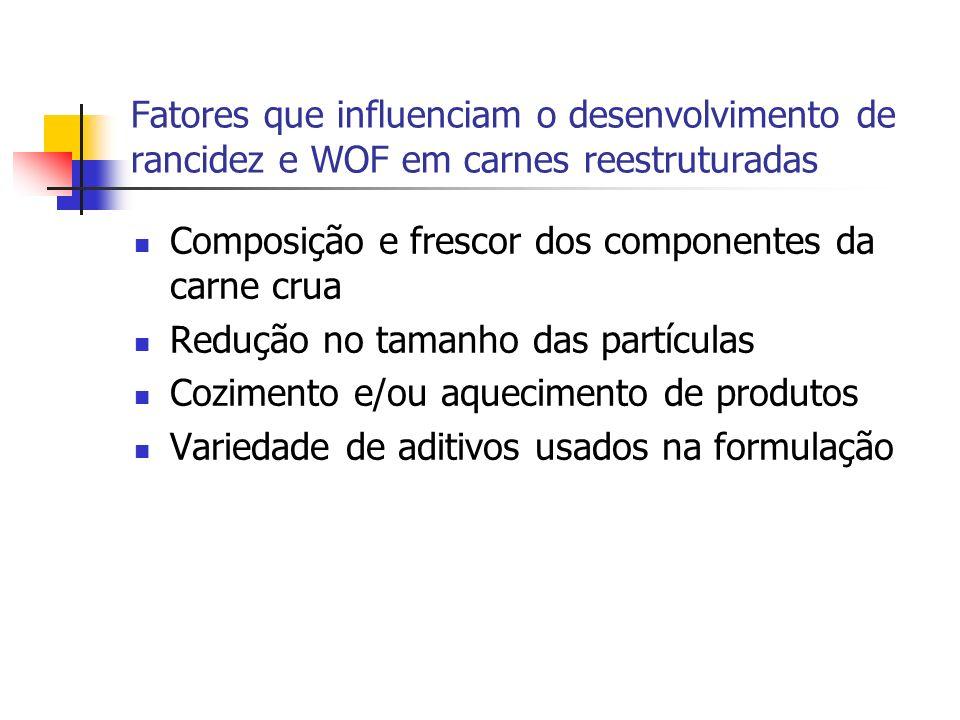 Fatores que influenciam o desenvolvimento de rancidez e WOF em carnes reestruturadas