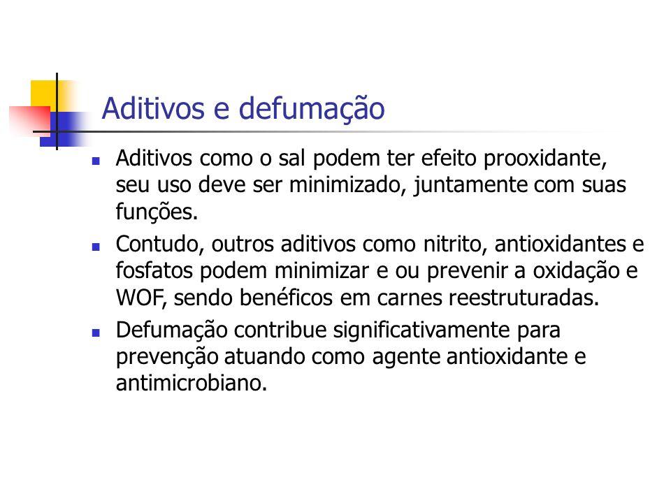 Aditivos e defumação Aditivos como o sal podem ter efeito prooxidante, seu uso deve ser minimizado, juntamente com suas funções.
