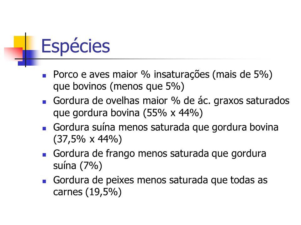 Espécies Porco e aves maior % insaturações (mais de 5%) que bovinos (menos que 5%)