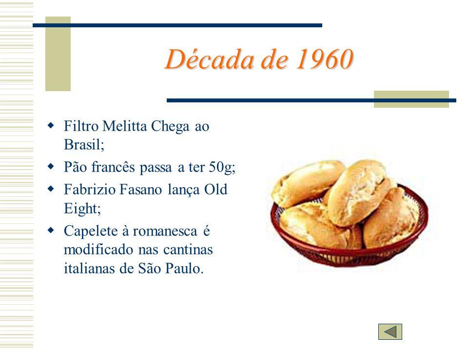 Década de 1960 Filtro Melitta Chega ao Brasil;