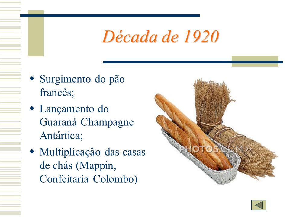 Década de 1920 Surgimento do pão francês;