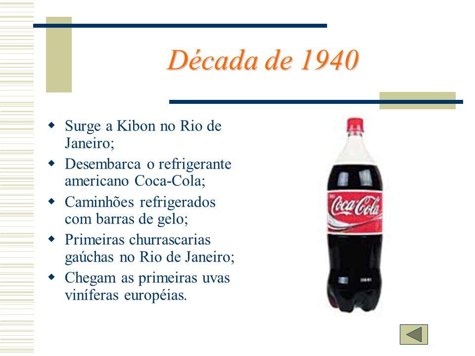 Década de 1940 Surge a Kibon no Rio de Janeiro;
